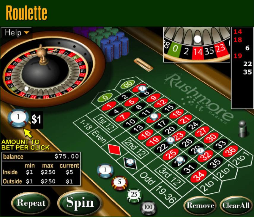 Азартные игры русская рулетка онлайн бесплатно группа казино данико юсупов