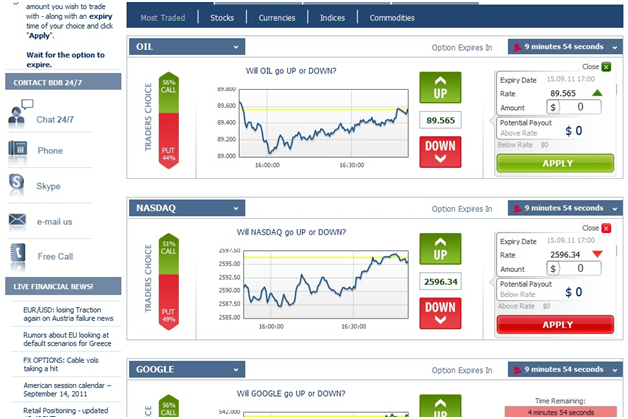 Binary options fsa