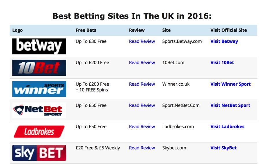 best-betting-2