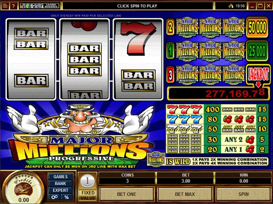 Online Slots Tactics